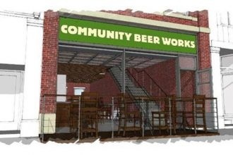 Community Beer Works Rendering