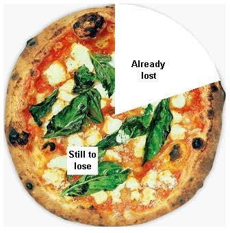 Franco's Pizza - Tonowanda 2