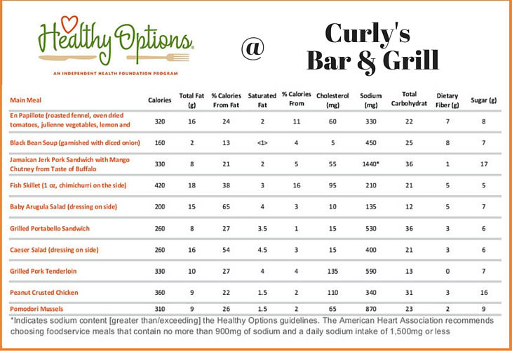 Healthy Options at curly's restaurant buffalo
