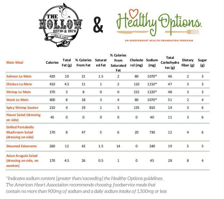 hollow-bistro Healthy Options menu