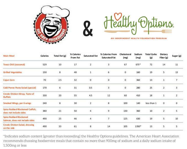 fat bob's healthy options menu