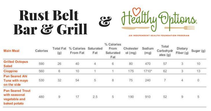 Healthy options menu