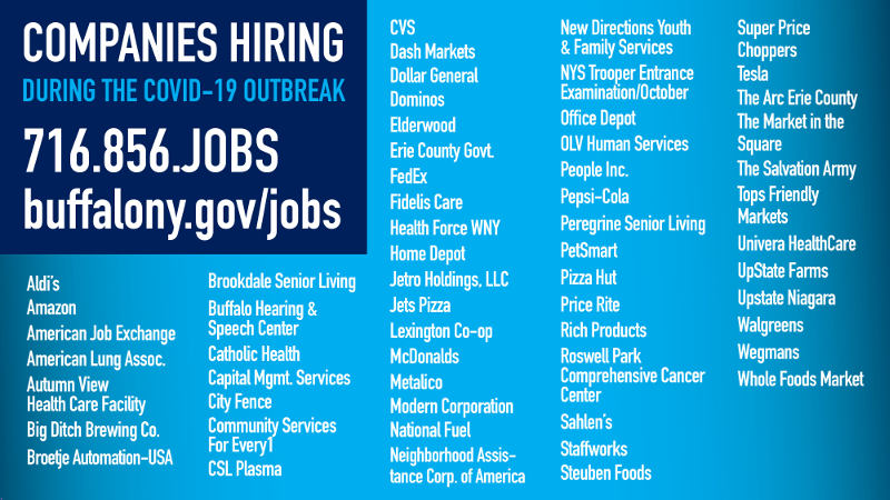 Covid-19-Jobs